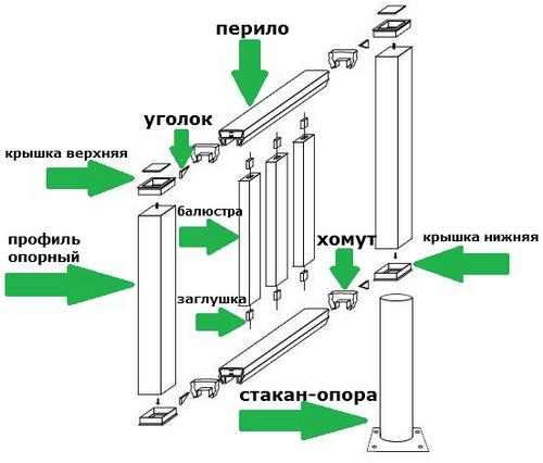 Профиль опорный Holzhof (столб) для декоративного ограждения